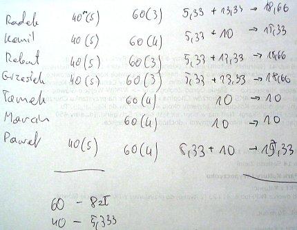 Kartka z obliczeniami kto ile ma zapłacić za kręgle