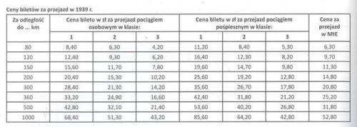 tabela-pkp